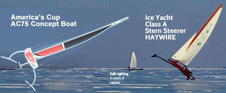 America's Cup Concept Boat Revealed